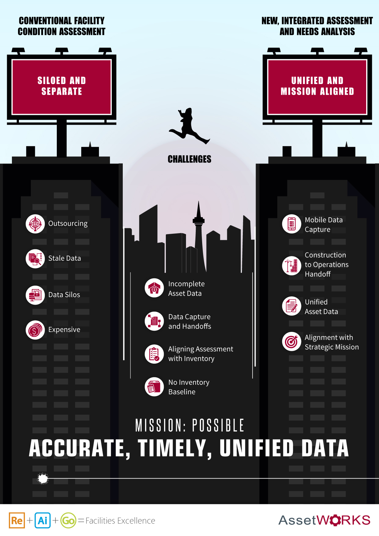 Mission-Possible-Infographic